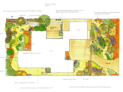 Garden Design Perth services | wild about gardens || garden design perth wa