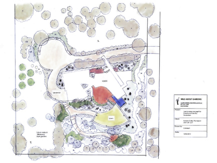 Conceptual plan for Edgy Hills Project
